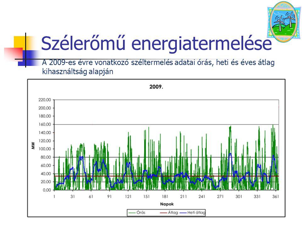 Szélerőmű energiatermelése A 2009-es évre vonatkozó széltermelés adatai órás, heti és éves átlag kihasználtság alapján