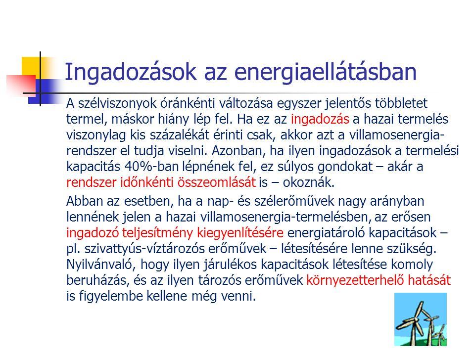 Ingadozások az energiaellátásban A szélviszonyok óránkénti változása egyszer jelentős többletet termel, máskor hiány lép fel. Ha ez az ingadozás a haz