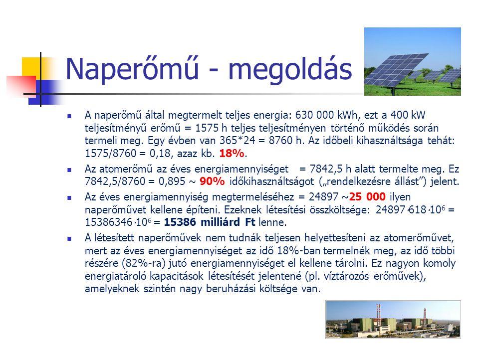 Naperőmű - megoldás  A naperőmű által megtermelt teljes energia: 630 000 kWh, ezt a 400 kW teljesítményű erőmű = 1575 h teljes teljesítményen történő