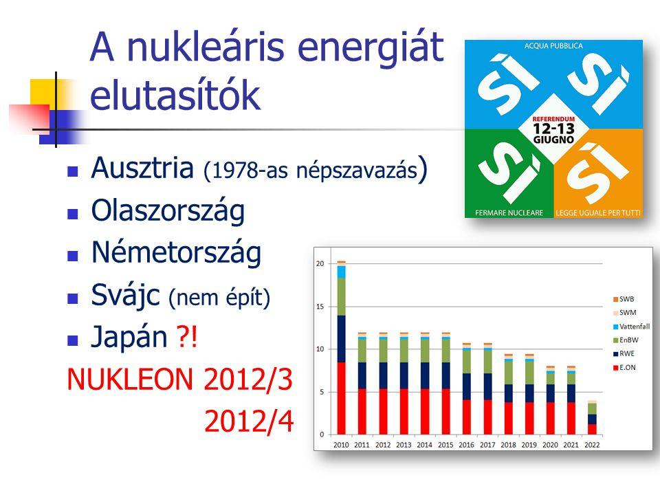 A nukleáris energiát elutasítók  Ausztria (1978-as népszavazás )  Olaszország  Németország  Svájc (nem épít)  Japán ?! NUKLEON 2012/3 2012/4
