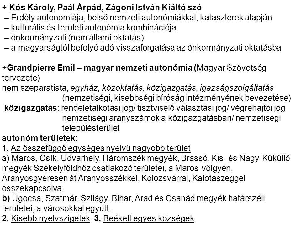 + Kós Károly, Paál Árpád, Zágoni István Kiáltó szó – Erdély autonómiája, belső nemzeti autonómiákkal, kataszterek alapján – kulturális és területi aut
