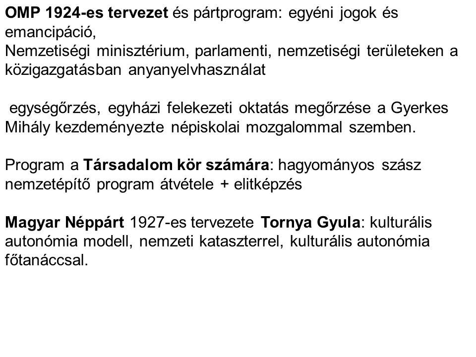 OMP 1924-es tervezet és pártprogram: egyéni jogok és emancipáció, Nemzetiségi minisztérium, parlamenti, nemzetiségi területeken a közigazgatásban anya