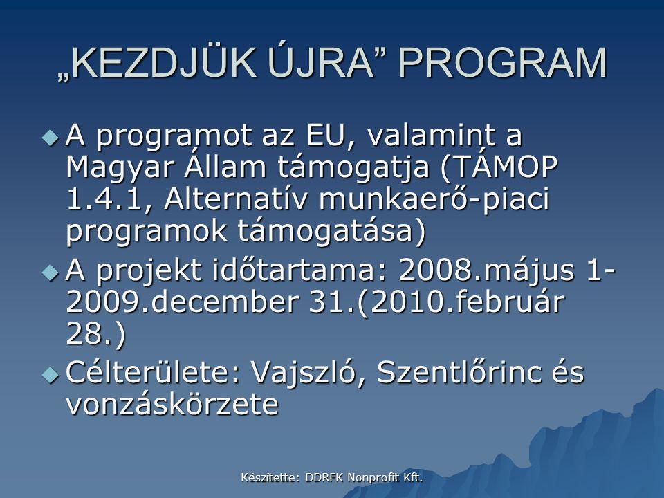 """Készítette: DDRFK Nonprofit Kft. """"KEZDJÜK ÚJRA"""" PROGRAM  A programot az EU, valamint a Magyar Állam támogatja (TÁMOP 1.4.1, Alternatív munkaerő-piaci"""