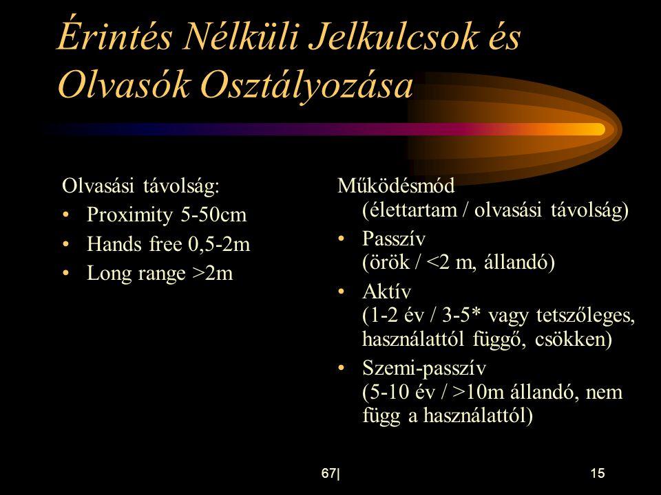 67 15 Érintés Nélküli Jelkulcsok és Olvasók Osztályozása Olvasási távolság: •Proximity 5-50cm •Hands free 0,5-2m •Long range >2m Működésmód (élettarta