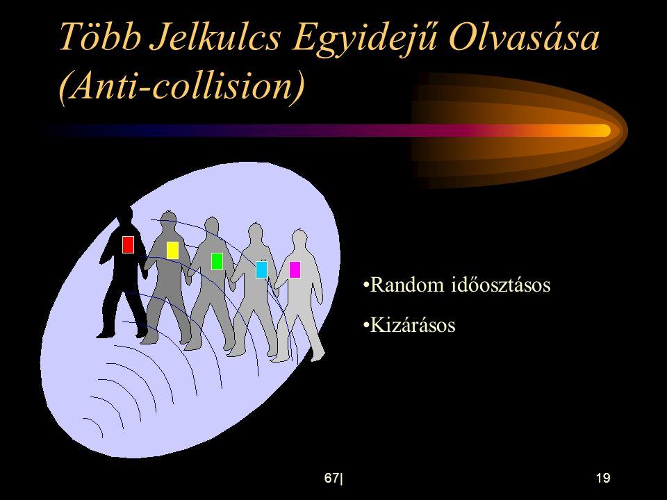 67 19 Több Jelkulcs Egyidejű Olvasása (Anti-collision) •Random időosztásos •Kizárásos