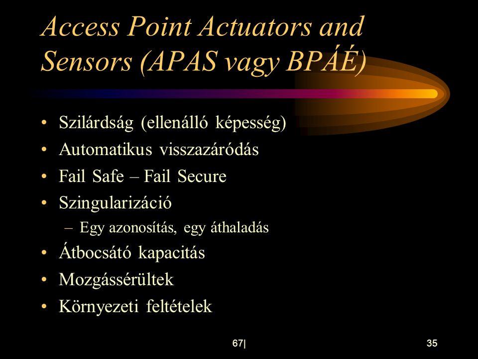 67 35 Access Point Actuators and Sensors (APAS vagy BPÁÉ) •Szilárdság (ellenálló képesség) •Automatikus visszazáródás •Fail Safe – Fail Secure •Szingu