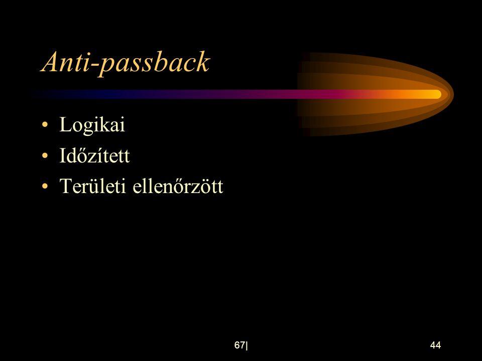 67 44 Anti-passback •Logikai •Időzített •Területi ellenőrzött