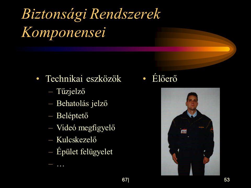 67 53 Biztonsági Rendszerek Komponensei •Technikai eszközök –Tűzjelző –Behatolás jelző –Beléptető –Videó megfigyelő –Kulcskezelő –Épület felügyelet –…