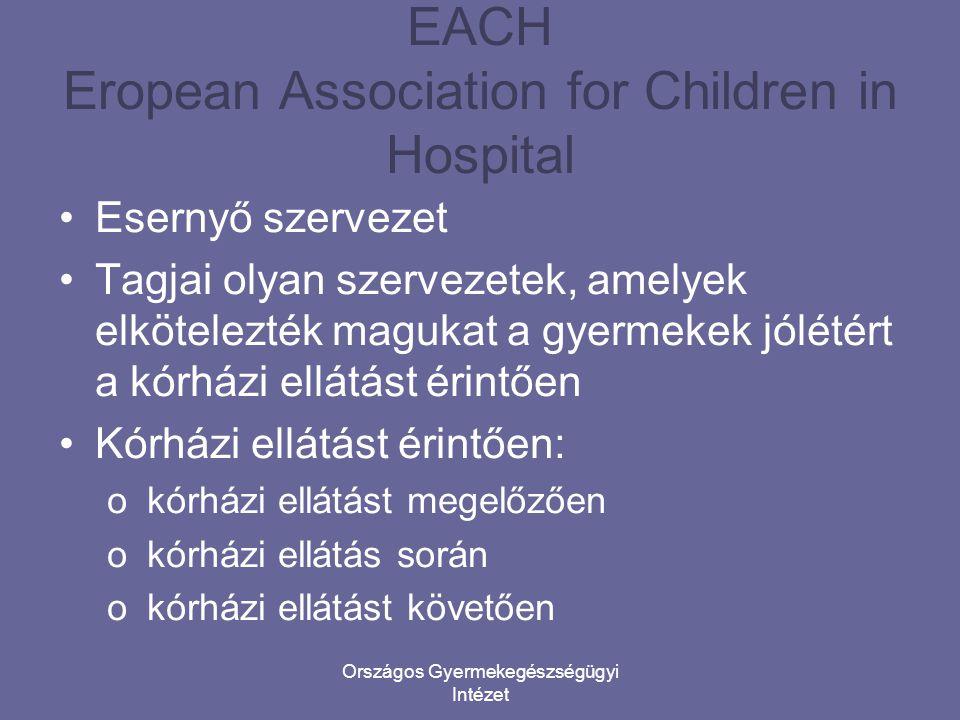 Országos Gyermekegészségügyi Intézet EACH Eropean Association for Children in Hospital •Esernyő szervezet •Tagjai olyan szervezetek, amelyek elkötelez