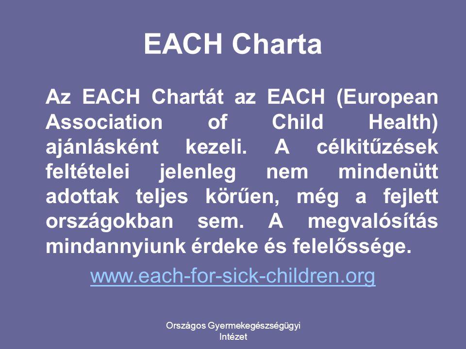 Országos Gyermekegészségügyi Intézet EACH Charta Az EACH Chartát az EACH (European Association of Child Health) ajánlásként kezeli. A célkitűzések fel