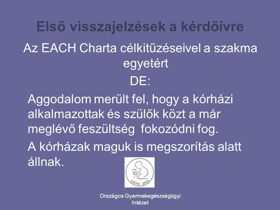 Országos Gyermekegészségügyi Intézet Első visszajelzések a kérdőívre Az EACH Charta célkitűzéseivel a szakma egyetért DE: Aggodalom merült fel, hogy a