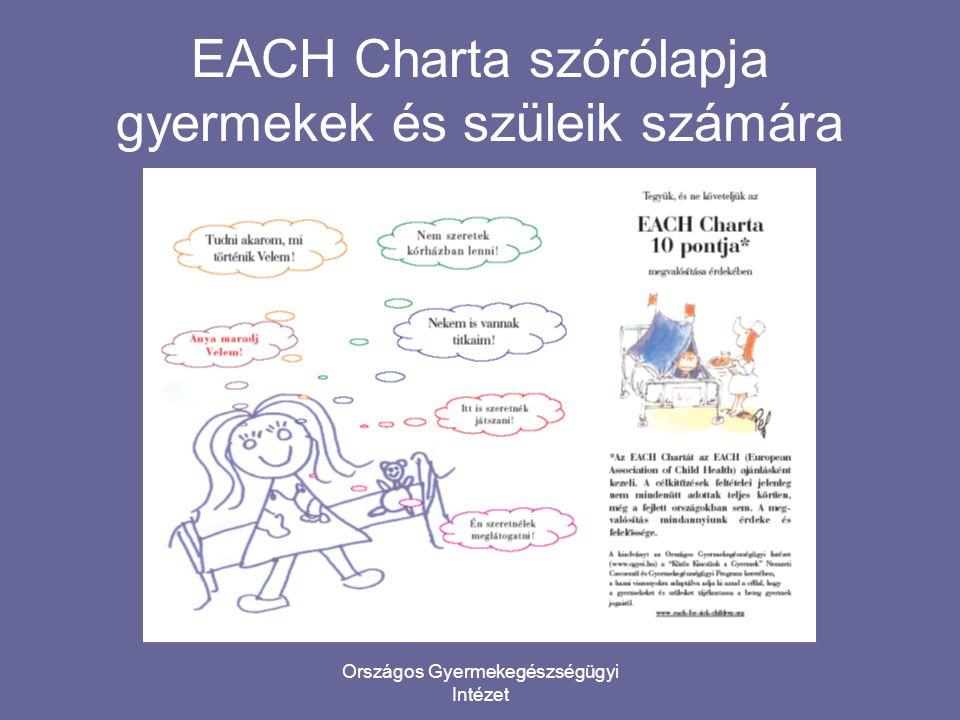 Országos Gyermekegészségügyi Intézet EACH Charta szórólapja gyermekek és szüleik számára