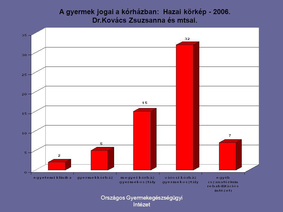 Országos Gyermekegészségügyi Intézet A gyermek jogai a kórházban: Hazai körkép - 2006. Dr.Kovács Zsuzsanna és mtsai.