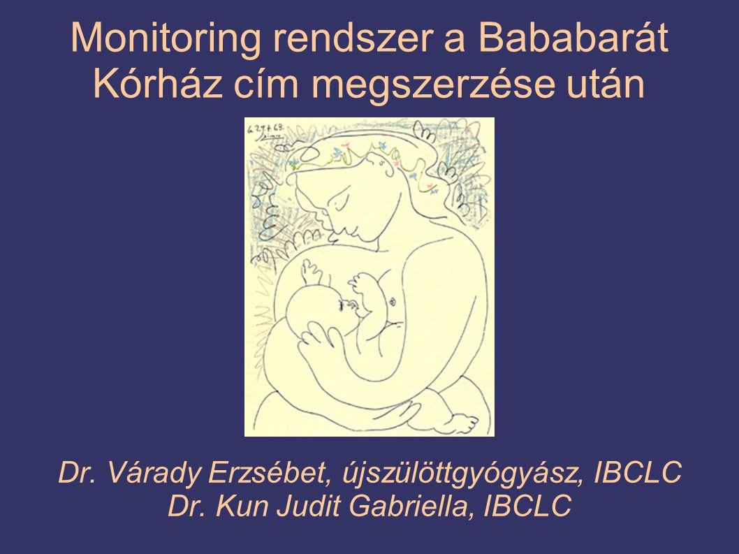Monitoring rendszer a Bababarát Kórház cím megszerzése után Dr.