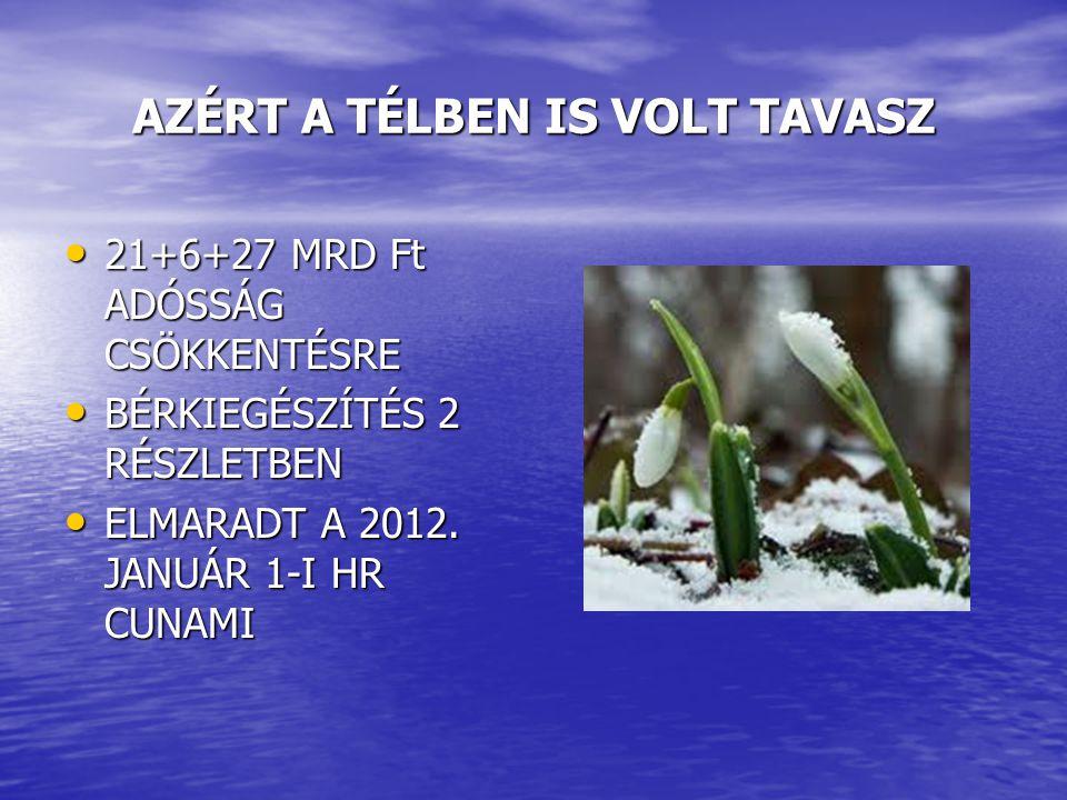 AZÉRT A TÉLBEN IS VOLT TAVASZ • 21+6+27 MRD Ft ADÓSSÁG CSÖKKENTÉSRE • BÉRKIEGÉSZÍTÉS 2 RÉSZLETBEN • ELMARADT A 2012.