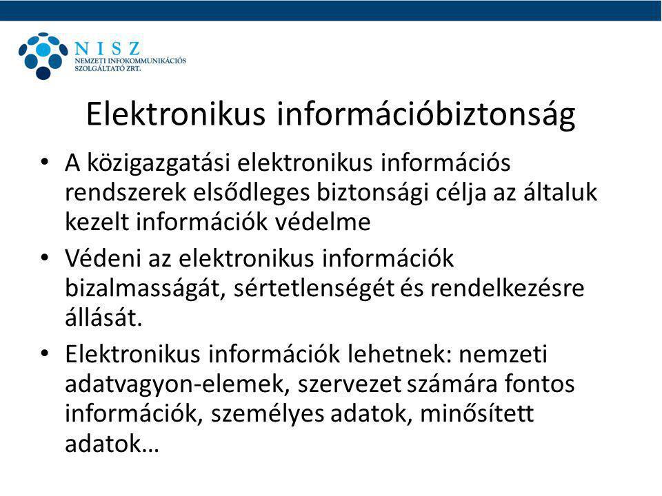 Elektronikus információbiztonság • A közigazgatási elektronikus információs rendszerek elsődleges biztonsági célja az általuk kezelt információk védel
