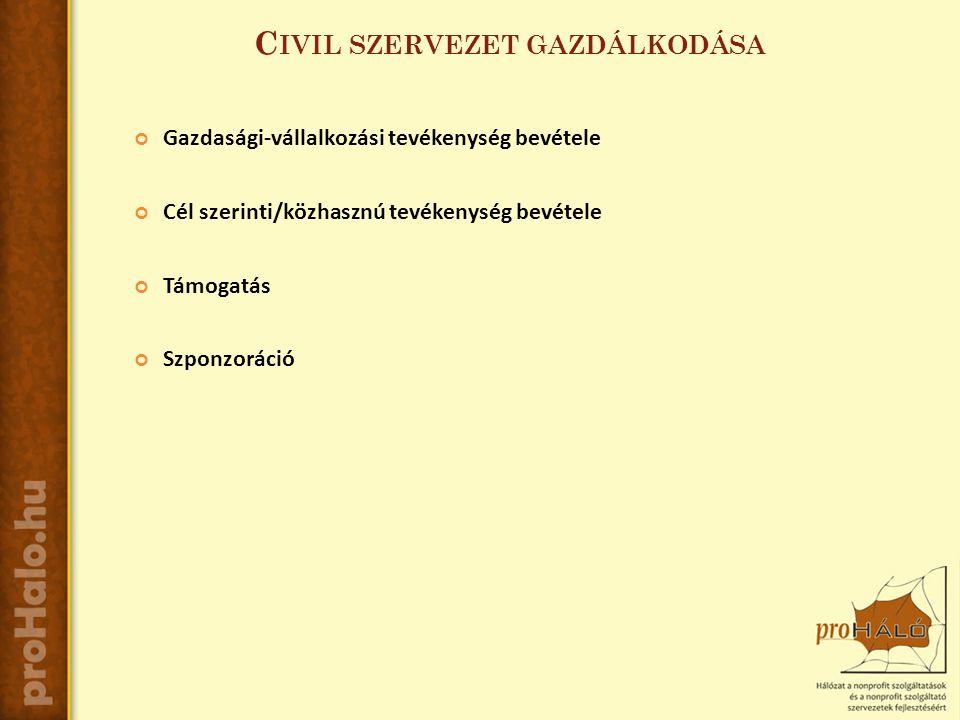 C IVIL SZERVEZET GAZDÁLKODÁSA Gazdasági-vállalkozási tevékenység bevétele Cél szerinti/közhasznú tevékenység bevétele Támogatás Szponzoráció