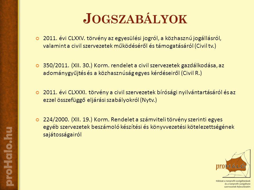 J OGSZABÁLYOK 2011. évi CLXXV.