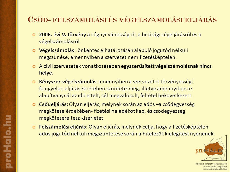 C SŐD - FELSZÁMOLÁSI ÉS VÉGELSZÁMOLÁSI ELJÁRÁS 1991.