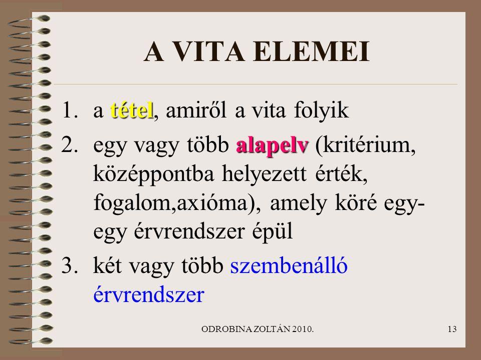 ODROBINA ZOLTÁN 2010.13 A VITA ELEMEI tétel 1.a tétel, amiről a vita folyik alapelv 2.egy vagy több alapelv (kritérium, középpontba helyezett érték, f