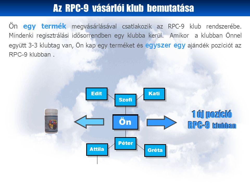 Az RPC-9 vásárlói klub bemutatása Attila Szofi Péter Gréta Edit Kati Ön Ön egy termék megvásárlásával csatlakozik az RPC-9 klub rendszerébe.