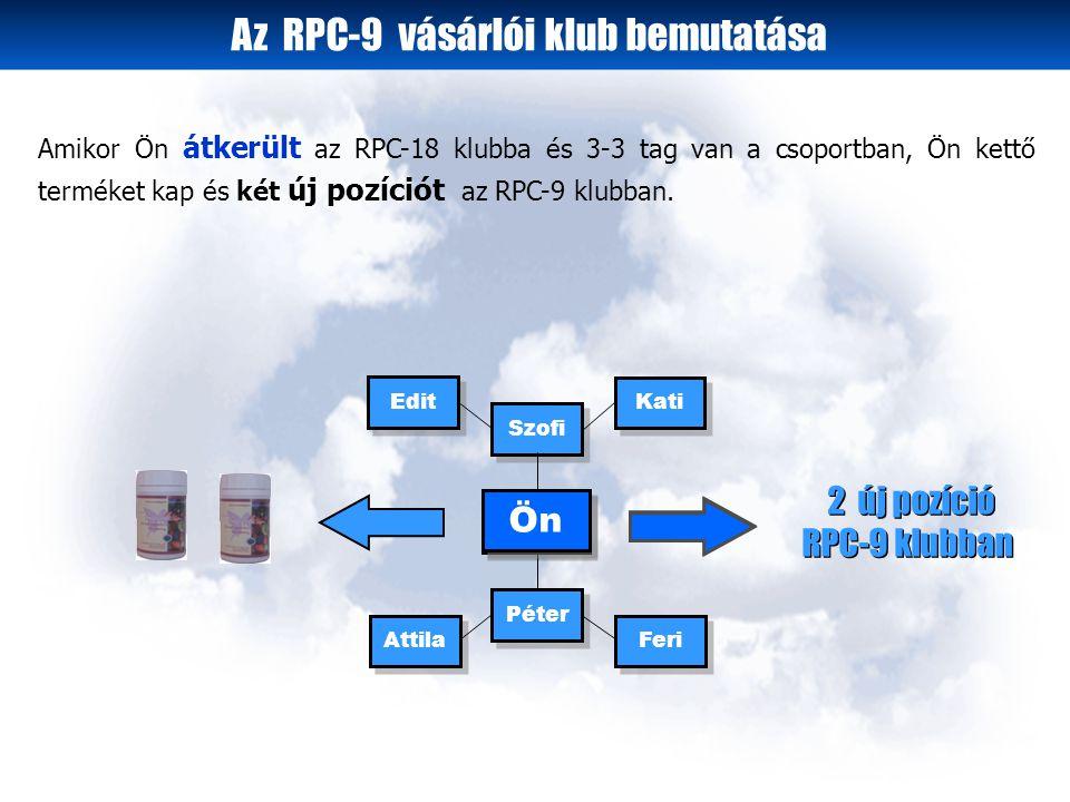 Az RPC-9 vásárlói klub bemutatása Attila Szofi Feri Péter Edit Kati Ön 2 új pozíció RPC-9 klubban Amikor Ön átkerült az RPC-18 klubba és 3-3 tag van a csoportban, Ön kettő terméket kap és két új pozíciót az RPC-9 klubban.