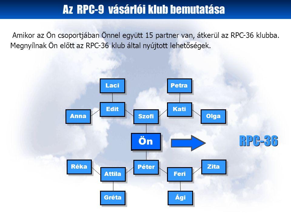 Az RPC-9 vásárlói klub bemutatása Petra Attila Szofi Feri Péter Laci Gréta Anna Réka Ági Olga Zita Edit Kati Ön RPC-36 Amikor az Ön csoportjában Önnel együtt 15 partner van, átkerül az RPC-36 klubba.