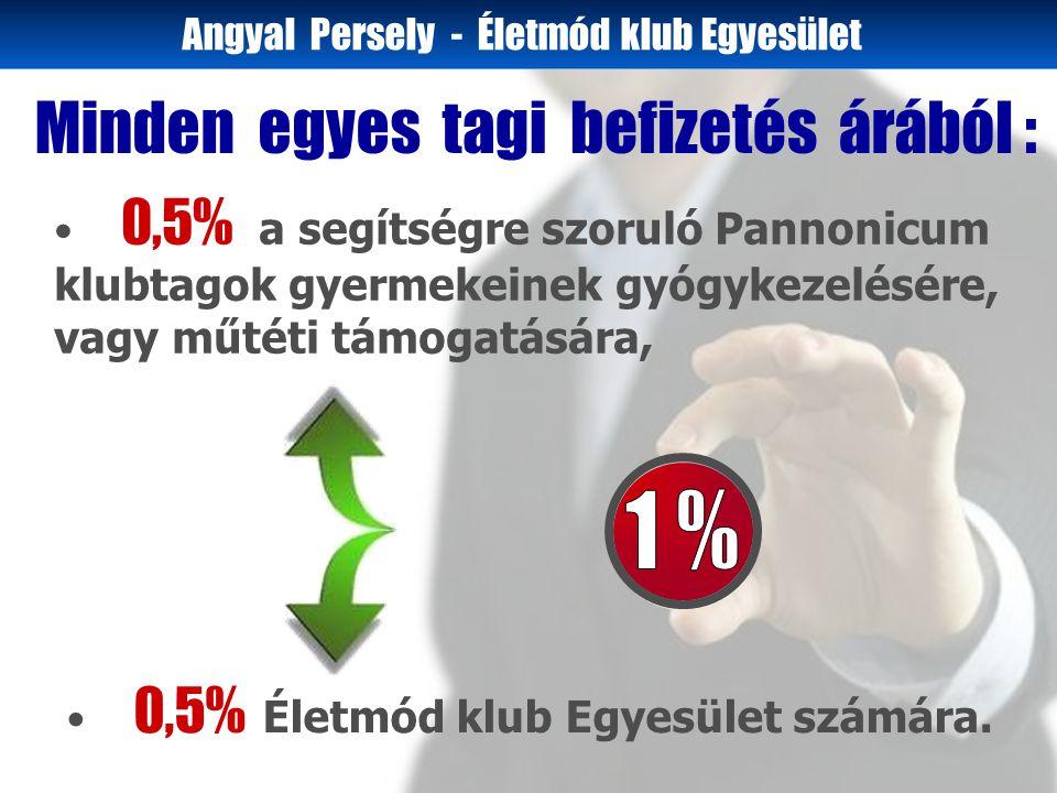 • 0,5% a segítségre szoruló Pannonicum klubtagok gyermekeinek gyógykezelésére, vagy műtéti támogatására, Angyal Persely - Életmód klub Egyesület • 0,5% Életmód klub Egyesület számára.