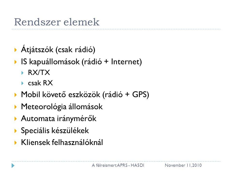 Rendszer elemek  Átjátszók (csak rádió)  IS kapuállomások (rádió + Internet)  RX/TX  csak RX  Mobil követő eszközök (rádió + GPS)  Meteorológia állomások  Automata iránymérők  Speciális készülékek  Kliensek felhasználóknál November 11, 201017A félreismert APRS - HA5DI