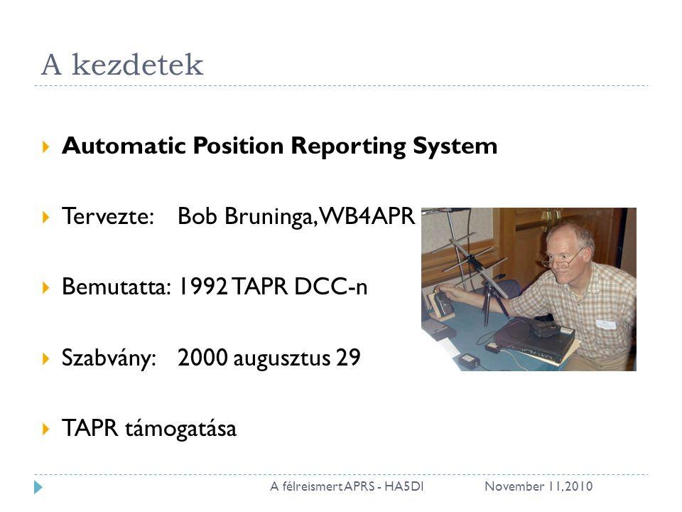 A kezdetek  Automatic Position Reporting System  Tervezte:Bob Bruninga, WB4APR  Bemutatta:1992 TAPR DCC-n  Szabvány:2000 augusztus 29  TAPR támog