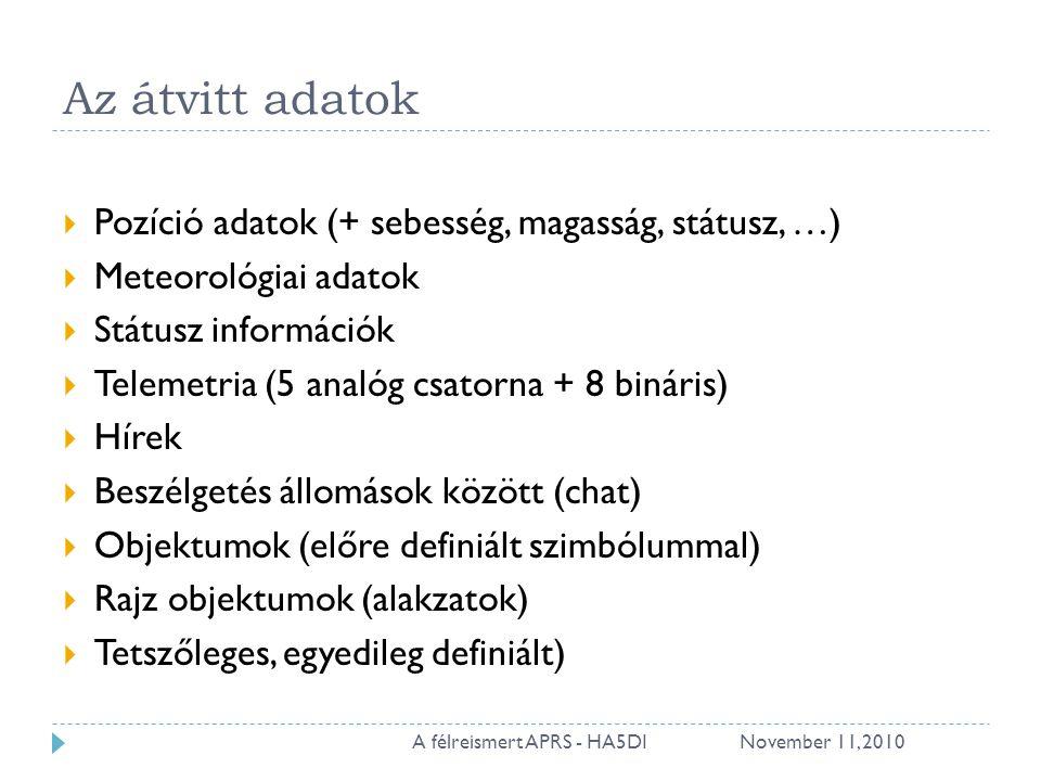 Közép-Európa rádióról nézve November 11, 20109A félreismert APRS - HA5DI