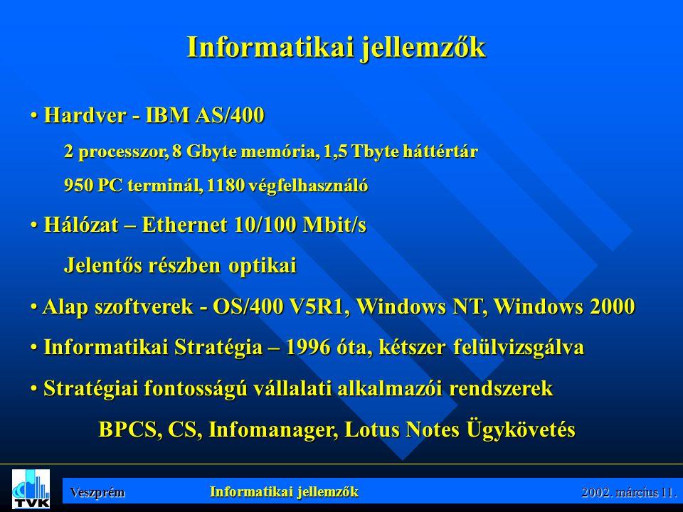 Informatikai jellemzők • Hardver - IBM AS/400 2 processzor, 8 Gbyte memória, 1,5 Tbyte háttértár 950 PC terminál, 1180 végfelhasználó • Hálózat – Ethernet 10/100 Mbit/s Jelentős részben optikai • Alap szoftverek - OS/400 V5R1, Windows NT, Windows 2000 • Informatikai Stratégia – 1996 óta, kétszer felülvizsgálva • Stratégiai fontosságú vállalati alkalmazói rendszerek BPCS, CS, Infomanager, Lotus Notes Ügykövetés Veszprém Informatikai jellemzők 2002.