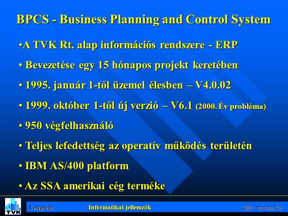 •A TVK Rt.alap információs rendszere - ERP • Bevezetése egy 15 hónapos projekt keretében • 1995.