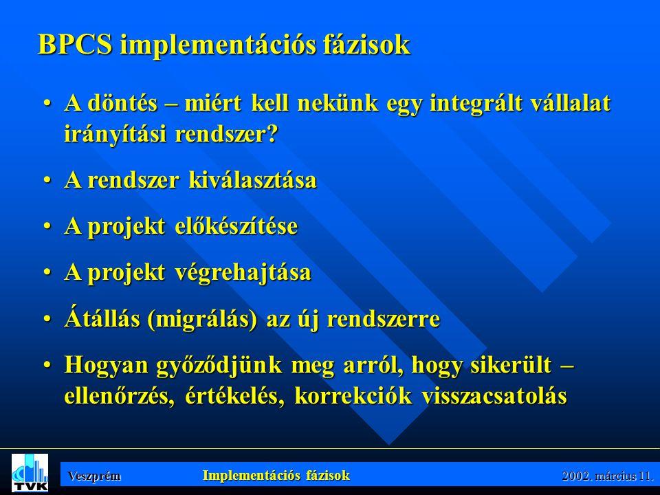 •A TVK Rt. alap információs rendszere - ERP • Bevezetése egy 15 hónapos projekt keretében • 1995.