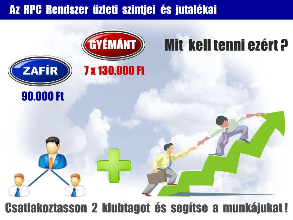 Az RPC Rendszer üzleti szintjei és jutalékai 7 x 130.000 Ft 90.000 Ft Mit kell tenni ezért .