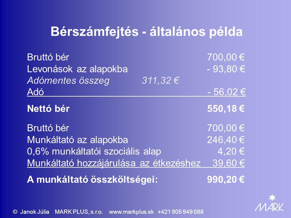 Bérszámfejtés - általános példa Bruttó bér 700,00 € Levonások az alapokba - 93,80 € Adómentes összeg 311,32 € Adó - 56,02 € Nettó bér 550,18 € Bruttó bér 700,00 € Munkáltató az alapokba 246,40 € 0,6% munkáltatói szociális alap 4,20 € Munkáltató hozzájárulása az étkezéshez 39,60 € A munkáltató összköltségei: 990,20 € © Janok Júlia MARK PLUS, s.r.o.
