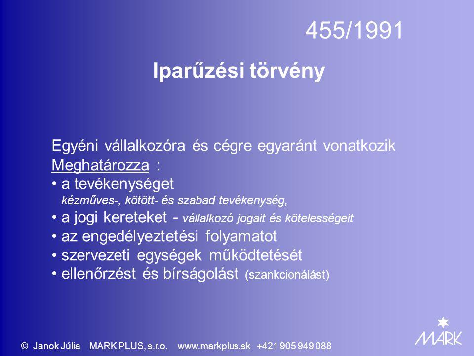 455/1991 Iparűzési törvény Egyéni vállalkozóra és cégre egyaránt vonatkozik Meghatározza : • a tevékenységet kézműves-, kötött- és szabad tevékenység, • a jogi kereteket - vállalkozó jogait és kötelességeit • az engedélyeztetési folyamatot • szervezeti egységek működtetését • ellenőrzést és bírságolást (szankcionálást) © Janok Júlia MARK PLUS, s.r.o.