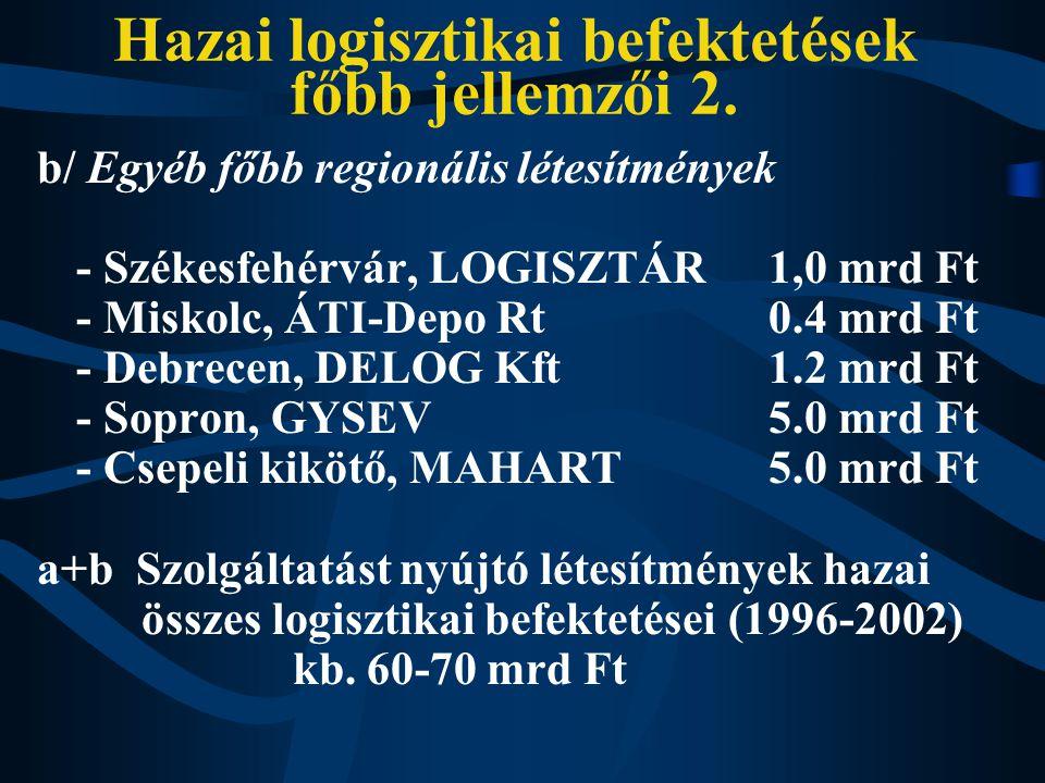 Hazai logisztikai befektetések főbb jellemzői 2.