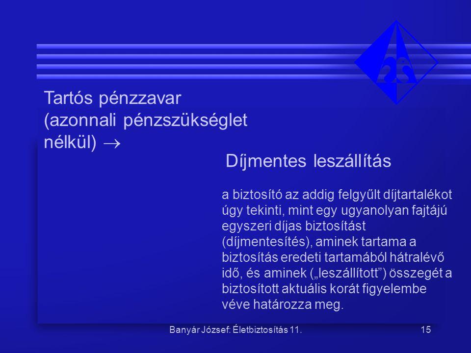 Banyár József: Életbiztosítás 11.15 Tartós pénzzavar (azonnali pénzszükséglet nélkül)  Díjmentes leszállítás a biztosító az addig felgyűlt díjtartalé