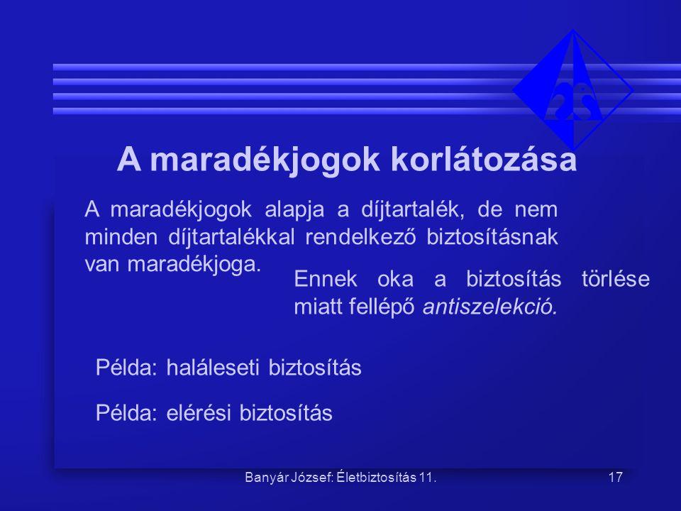 Banyár József: Életbiztosítás 11.17 A maradékjogok korlátozása A maradékjogok alapja a díjtartalék, de nem minden díjtartalékkal rendelkező biztosítás