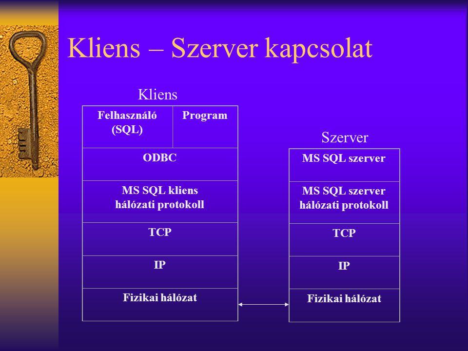 Kliens – Szerver kapcsolat Felhasználó (SQL) Program ODBC MS SQL kliens hálózati protokoll TCP IP Fizikai hálózat MS SQL szerver MS SQL szerver hálóza