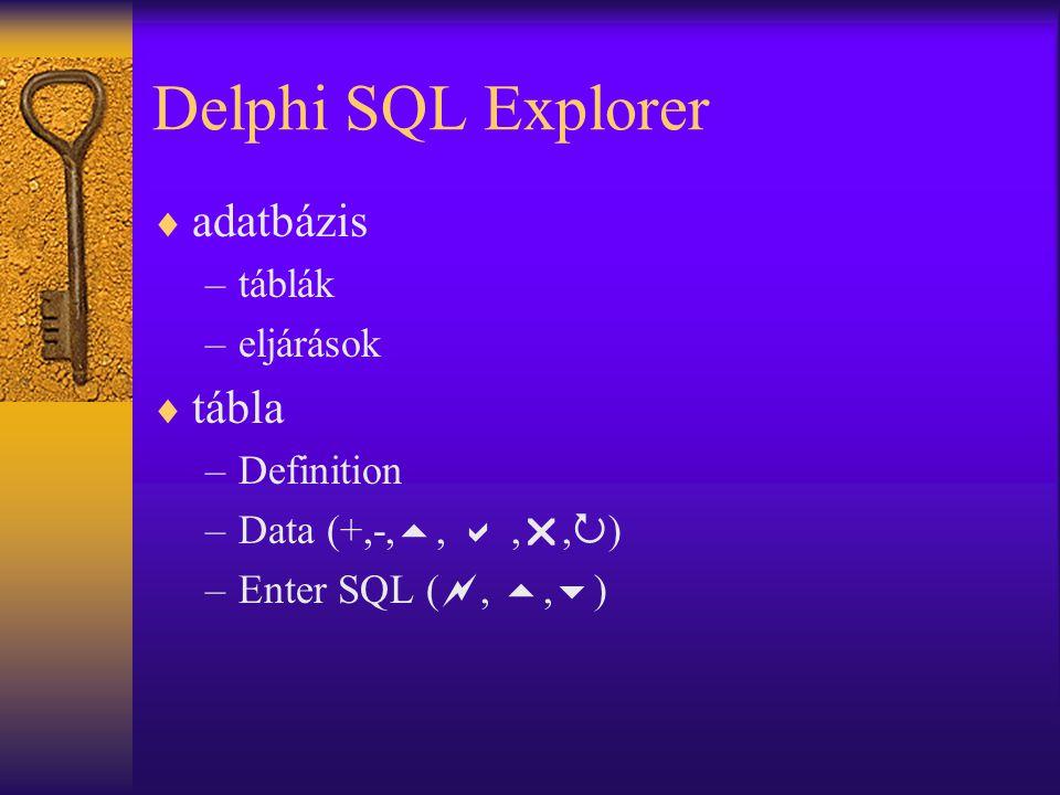 Delphi SQL Explorer  adatbázis –táblák –eljárások  tábla –Definition –Data (+,-, , , ,  ) –Enter SQL ( , ,  )