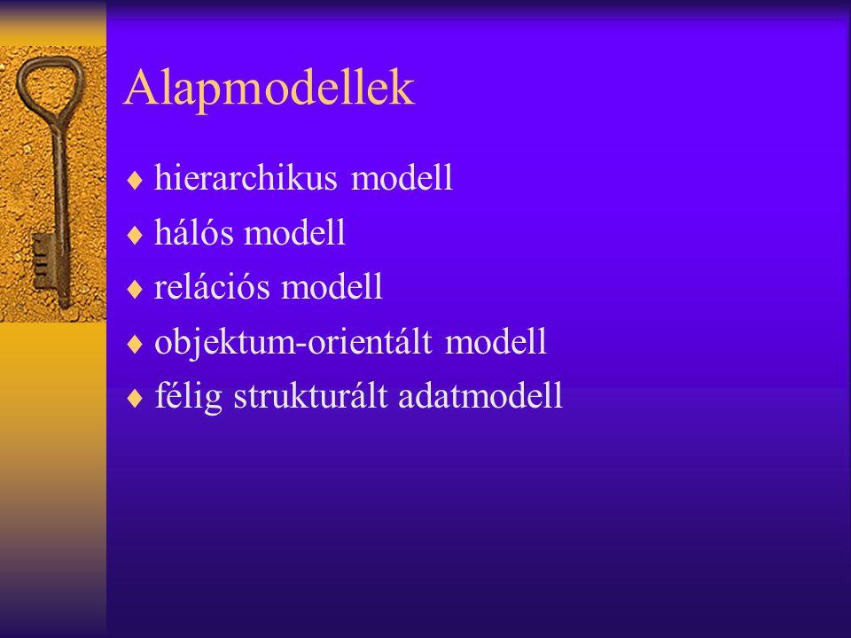 Alapmodellek  hierarchikus modell  hálós modell  relációs modell  objektum-orientált modell  félig strukturált adatmodell