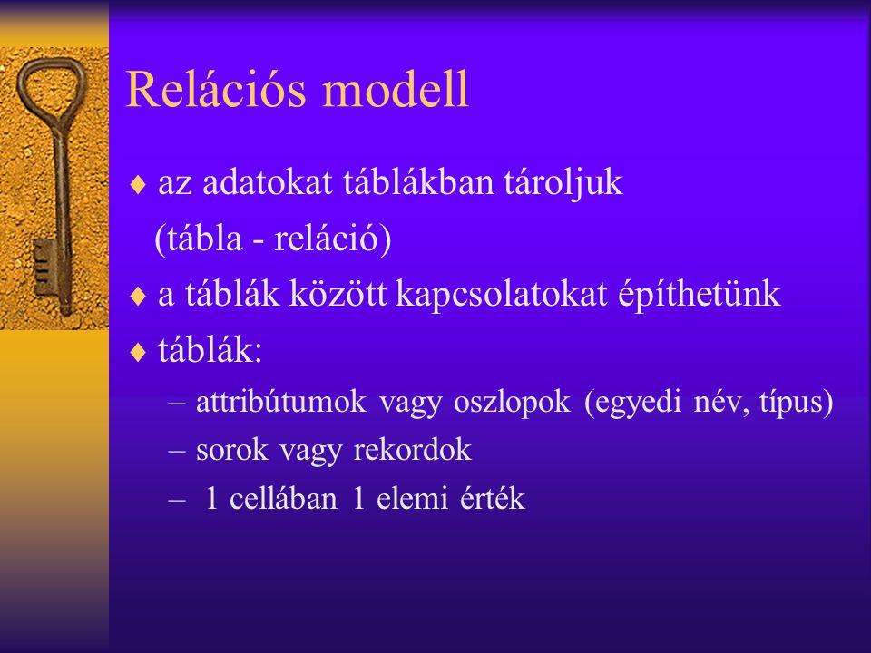 Relációs modell  az adatokat táblákban tároljuk (tábla - reláció)  a táblák között kapcsolatokat építhetünk  táblák: –attribútumok vagy oszlopok (e