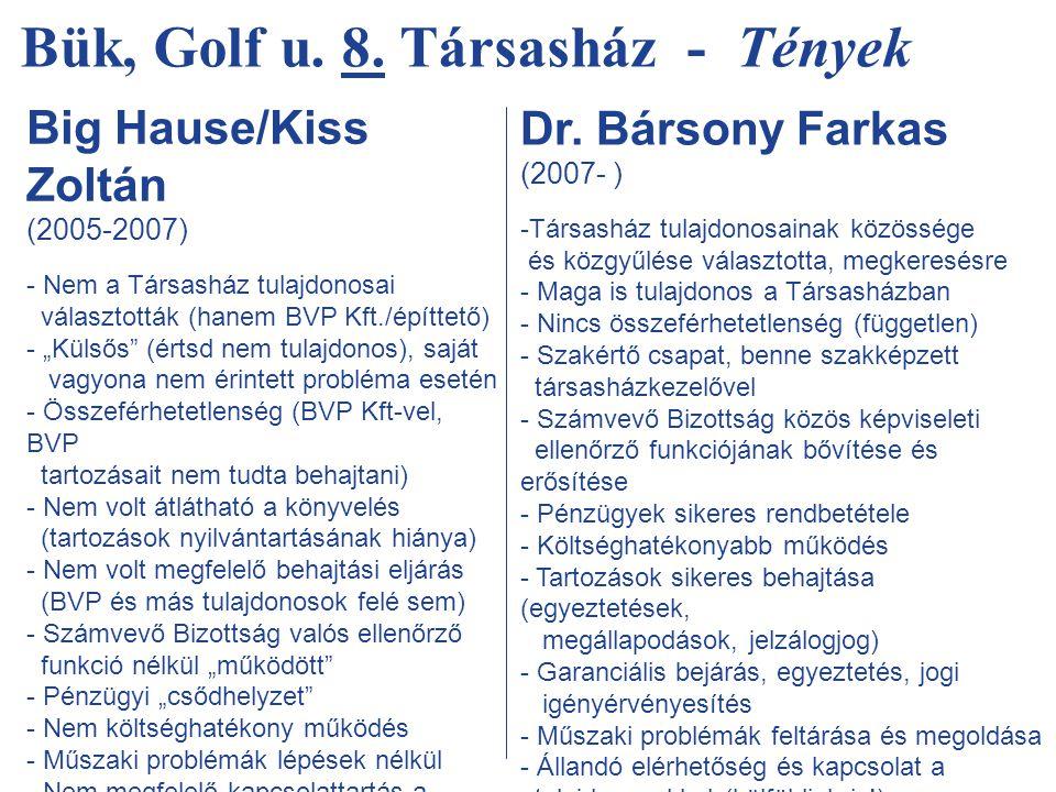 """Bük, Golf u. 8. Társasház - Tények Big Hause/Kiss Zoltán (2005-2007) - Nem a Társasház tulajdonosai választották (hanem BVP Kft./építtető) - """"Külsős"""""""