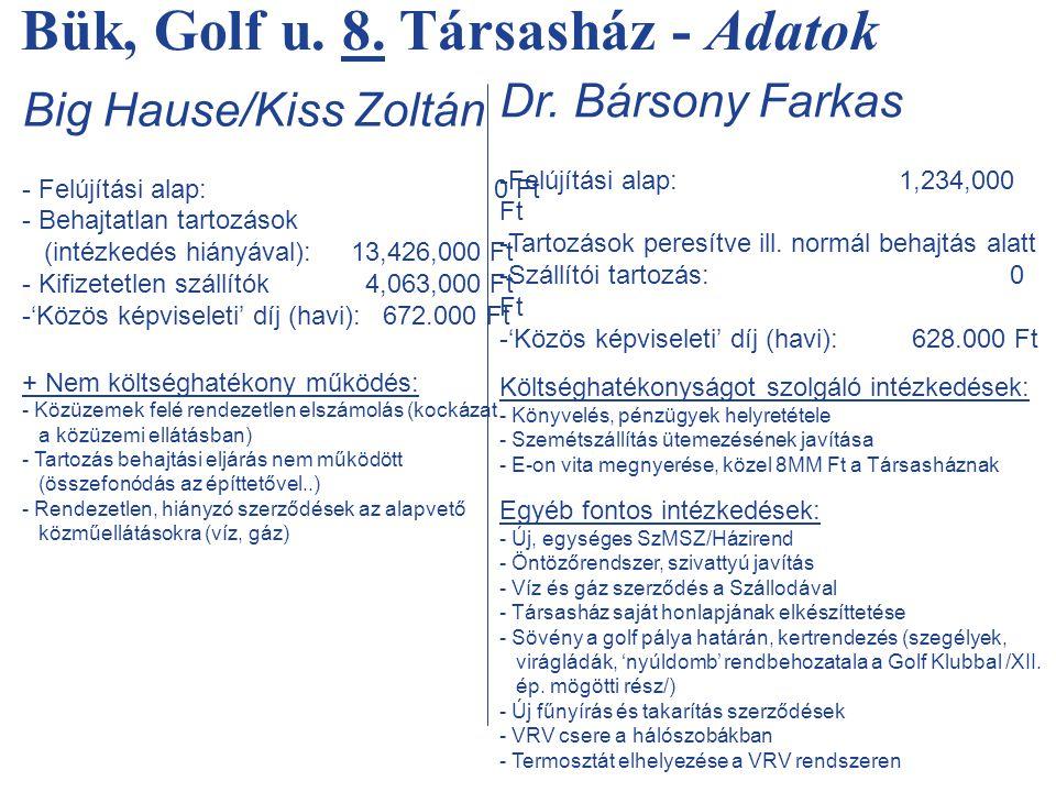 Bük, Golf u. 8. Társasház - Adatok Big Hause/Kiss Zoltán - Felújítási alap: 0 Ft - Behajtatlan tartozások (intézkedés hiányával): 13,426,000 Ft - Kifi