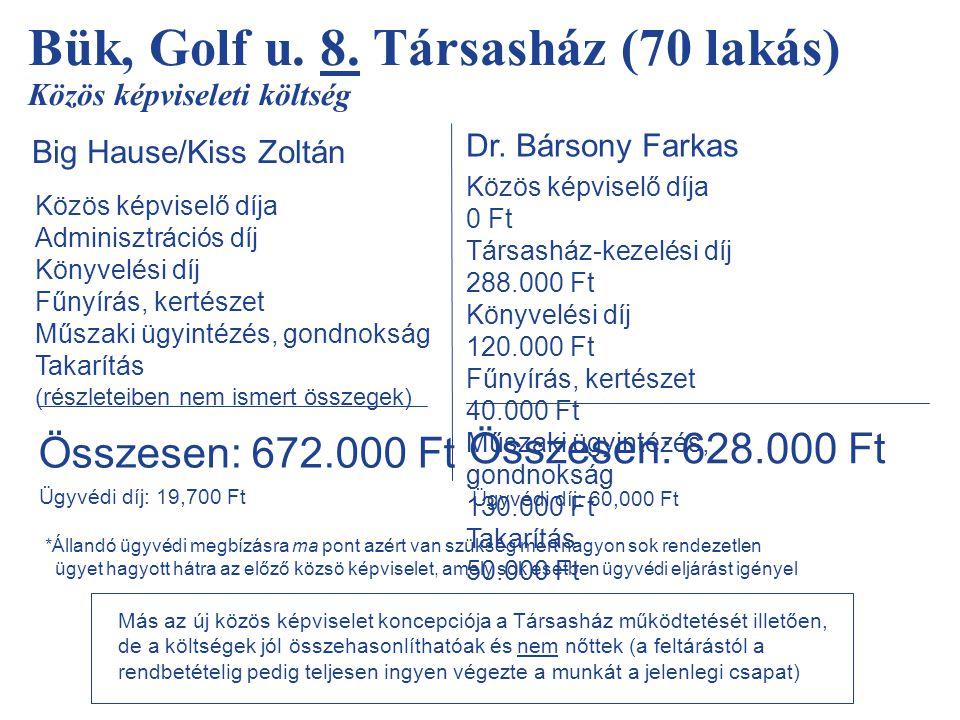 Bük, Golf u. 8. Társasház (70 lakás) Közös képviseleti költség Big Hause/Kiss Zoltán Dr. Bársony Farkas Más az új közös képviselet koncepciója a Társa