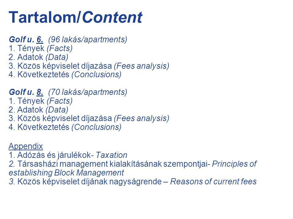 Tartalom/Content Golf u. 6. (96 lakás/apartments) 1. Tények (Facts) 2. Adatok (Data) 3. Közös képviselet díjazása (Fees analysis) 4. Következtetés (Co