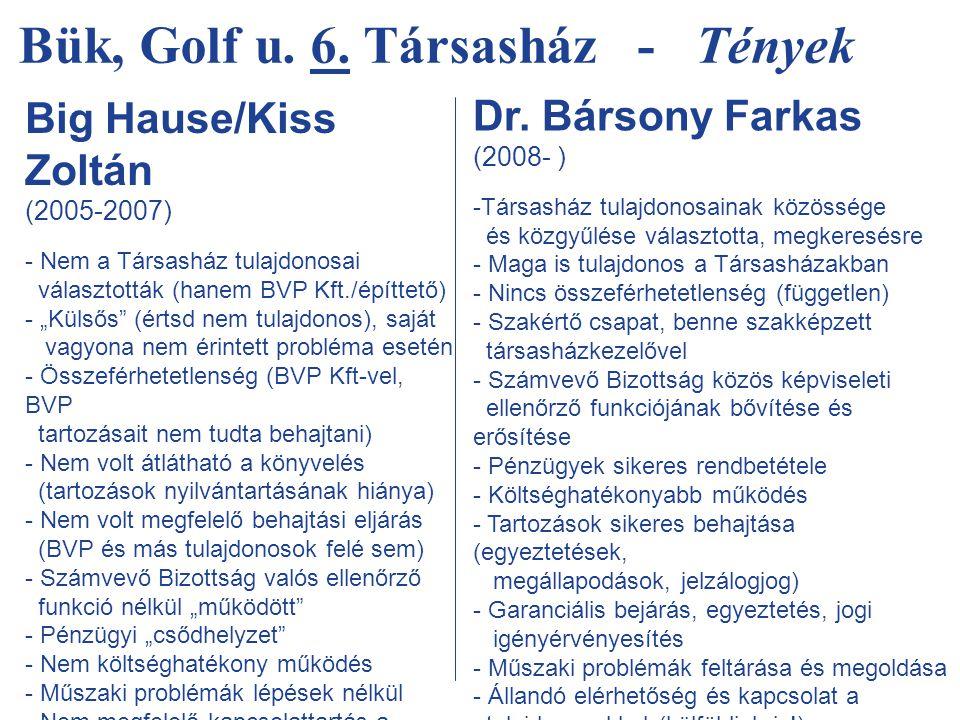 """Bük, Golf u. 6. Társasház - Tények Big Hause/Kiss Zoltán (2005-2007) - Nem a Társasház tulajdonosai választották (hanem BVP Kft./építtető) - """"Külsős"""""""