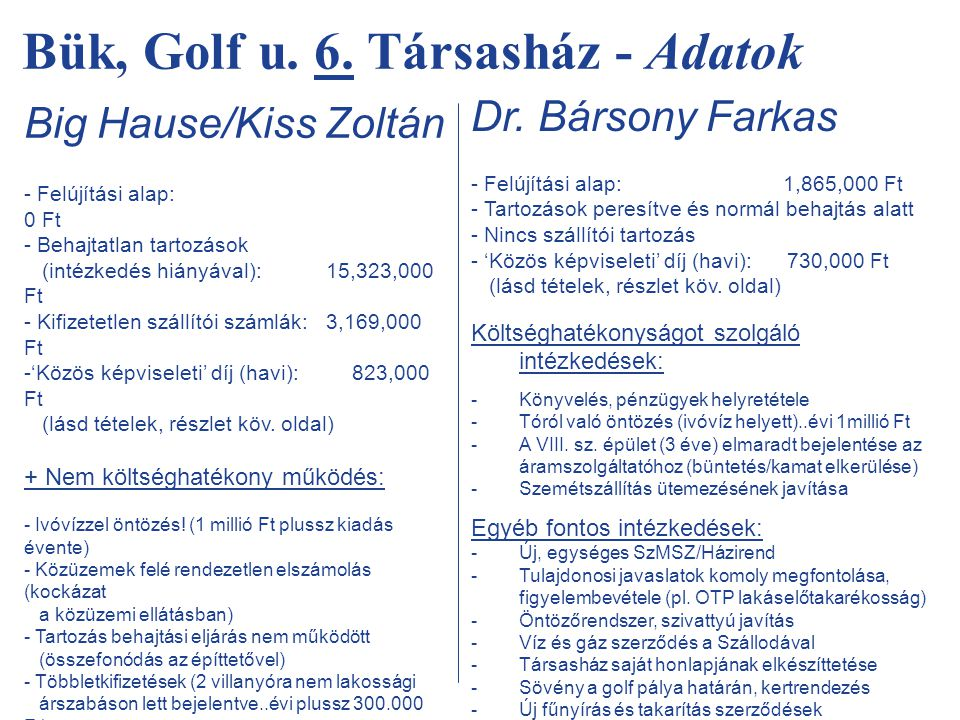 Bük, Golf u. 6. Társasház - Adatok Big Hause/Kiss Zoltán - Felújítási alap: 0 Ft - Behajtatlan tartozások (intézkedés hiányával): 15,323,000 Ft - Kifi